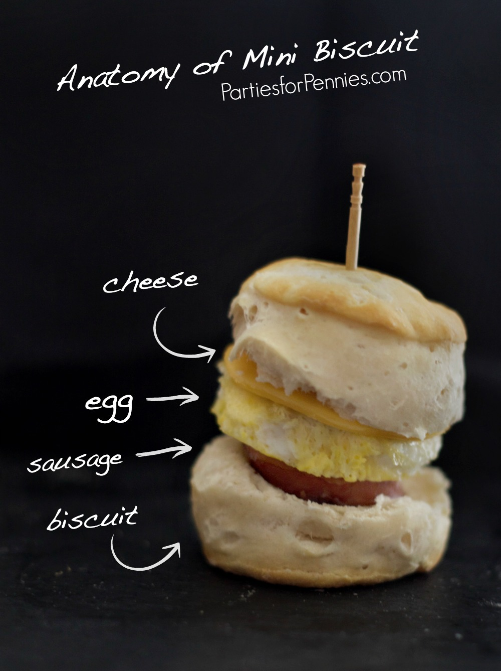Mini Sausage Egg Cheese Biscuit Appetizer Recipe | PartiesforPennies.com | Anatomy of Biscuit, Recipe, Breakfast, Brunch, easy appetizer